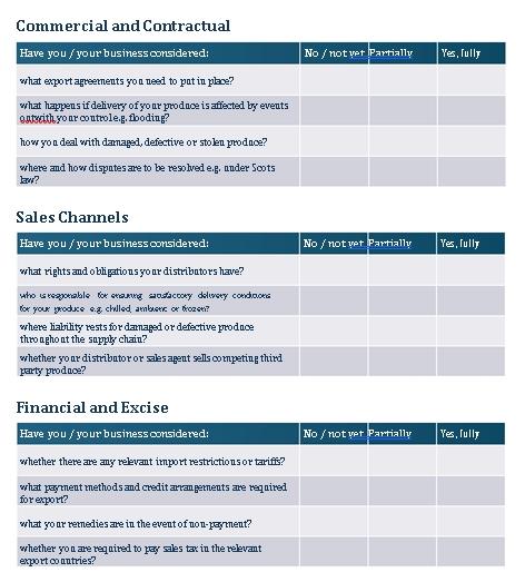 Export Business Checklist