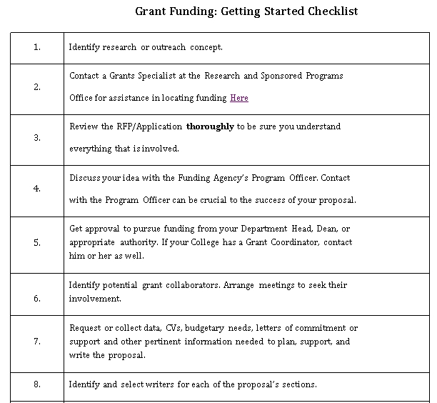 Grant Content And Procedures Checklist Template