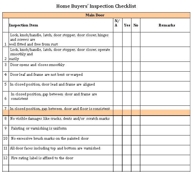 Home Buyer Inspection Checklist Template