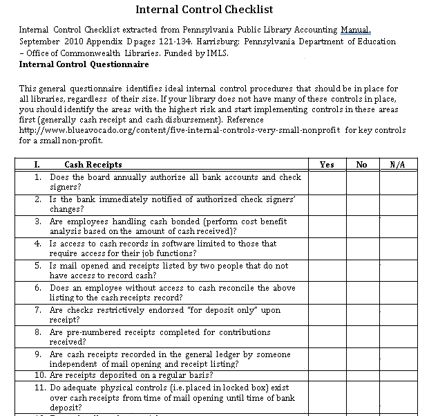Internal Control Checklist Template For Library