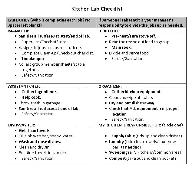Kitchen Checklist Template 4