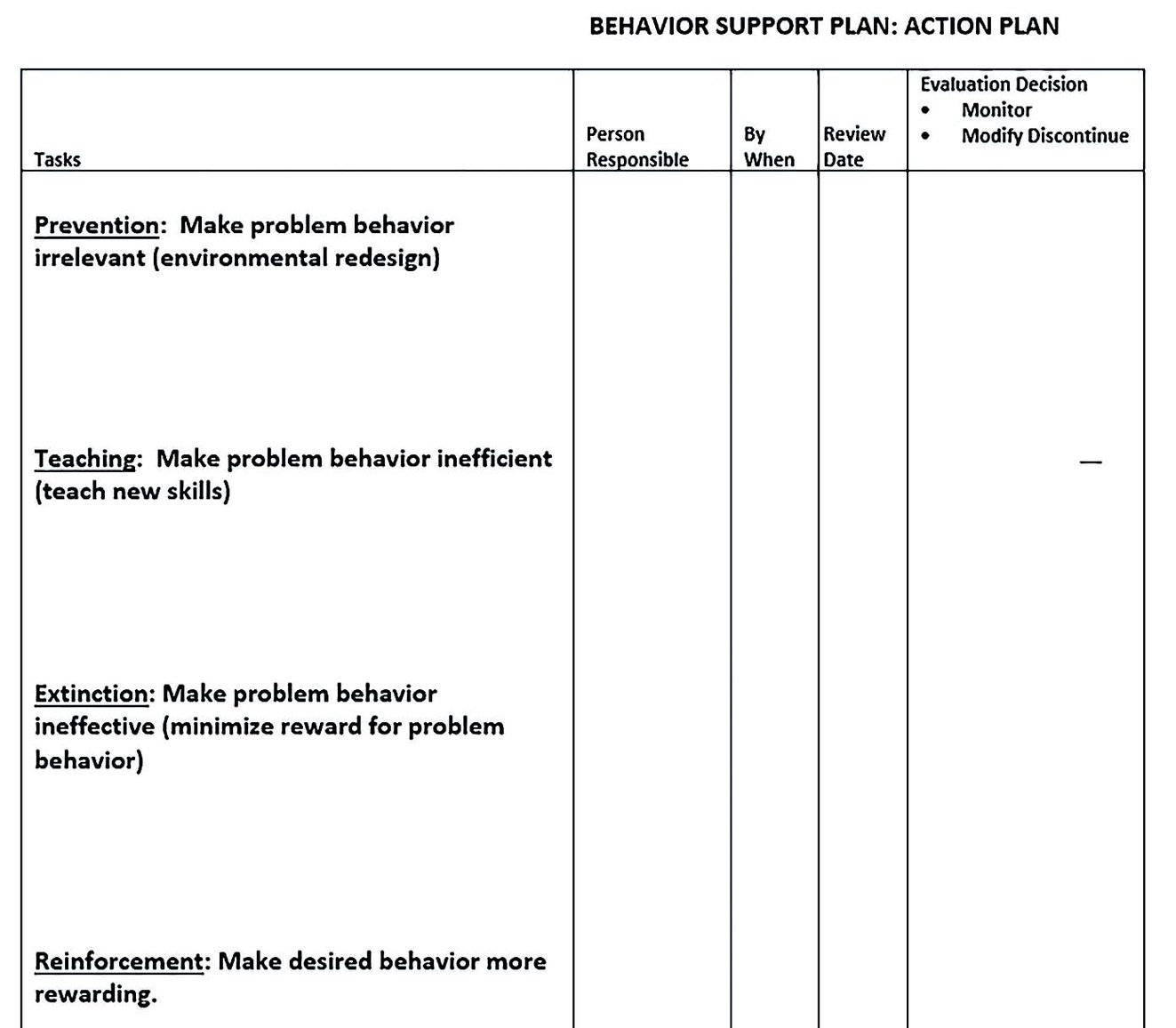 Positive Behavior Support Plan Template