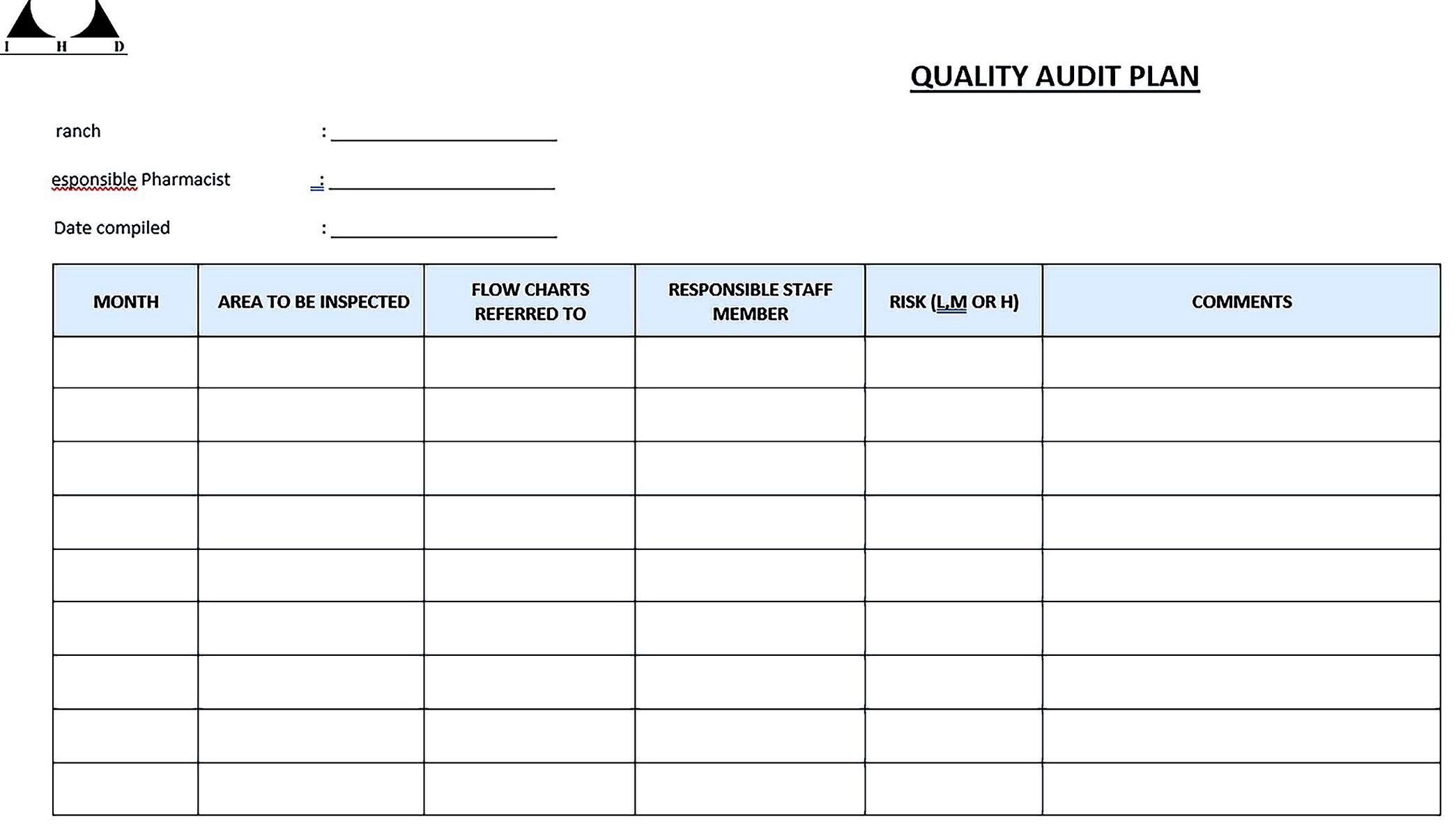 Quality Audit Plan