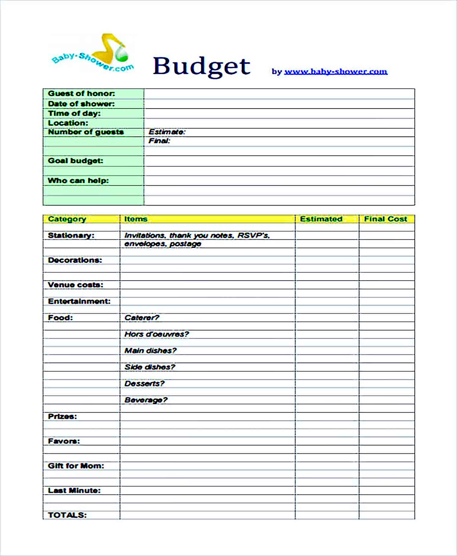 Sample Baby Shower Budget