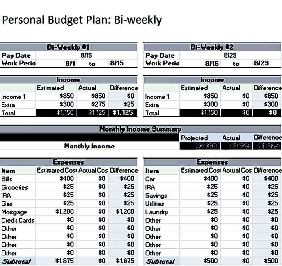 Sample Bi Weekly Personal Budget 1 1