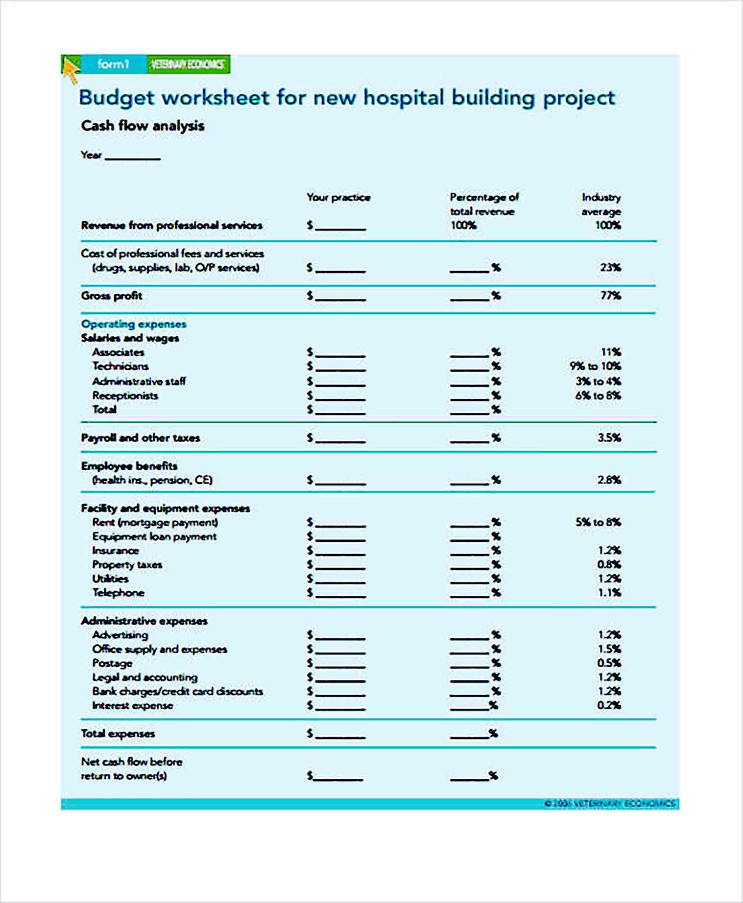 Sample Budget for Building Hospital