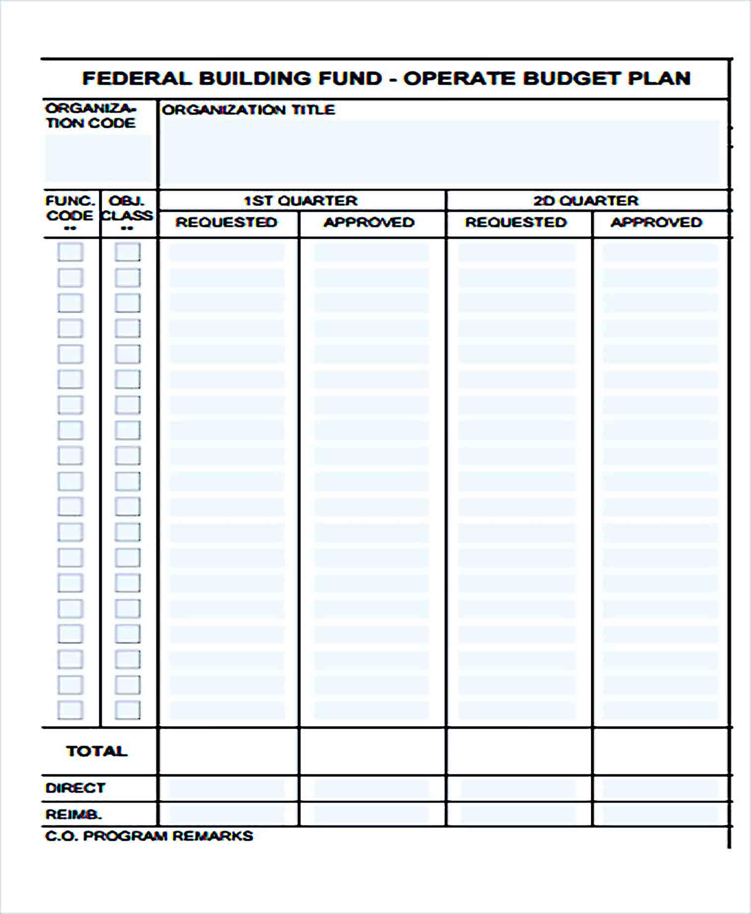 Sample Budget for Building Plan