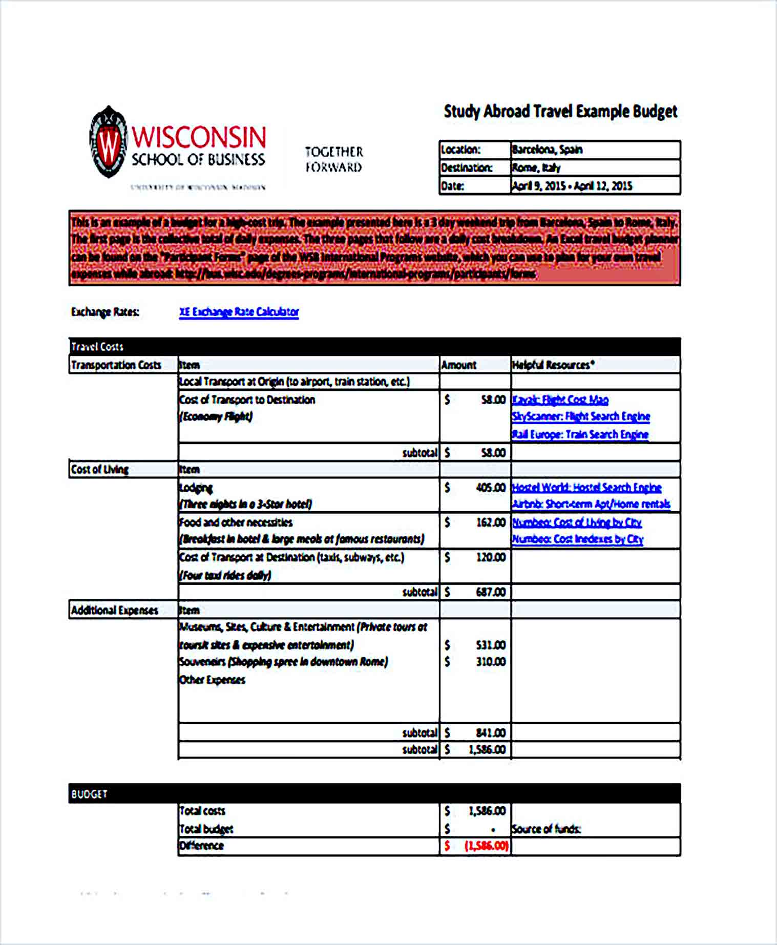 Sample Budget of Study Abroad Travel
