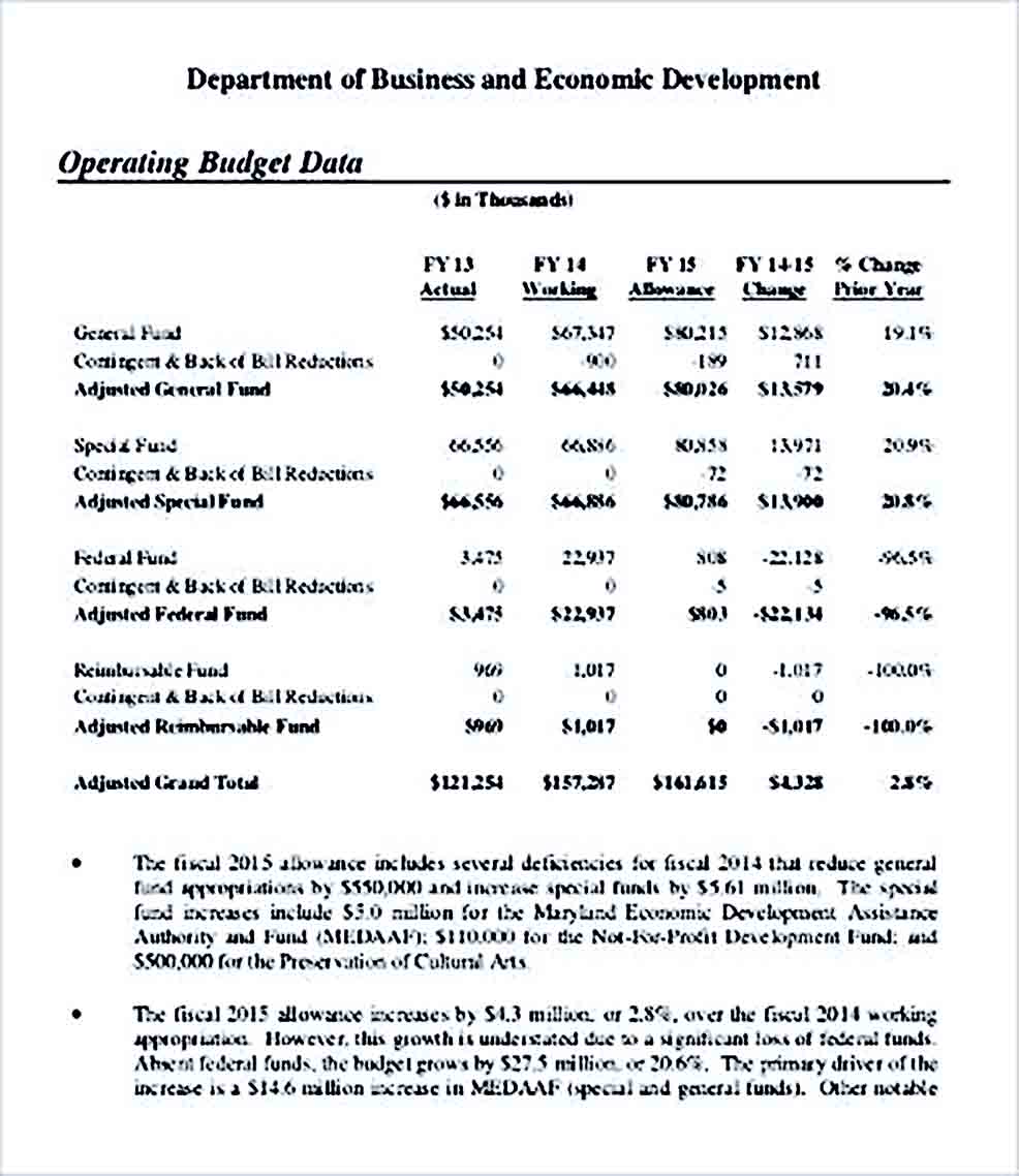 Sample Business Department Budget