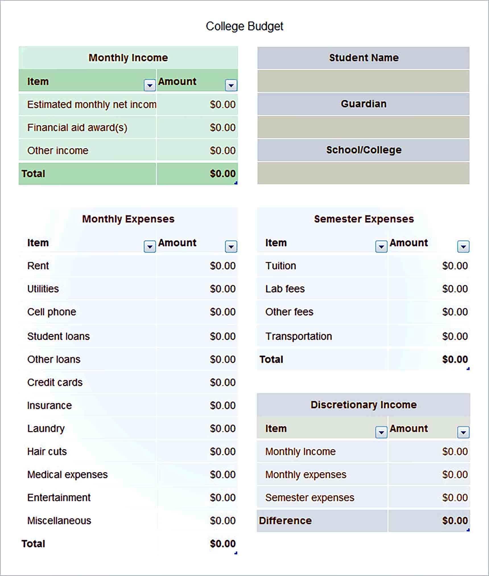 Sample College Budget 002