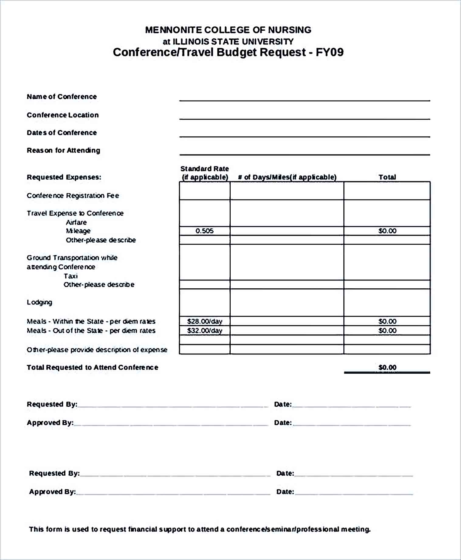 Sample Conference Travel Budget Request