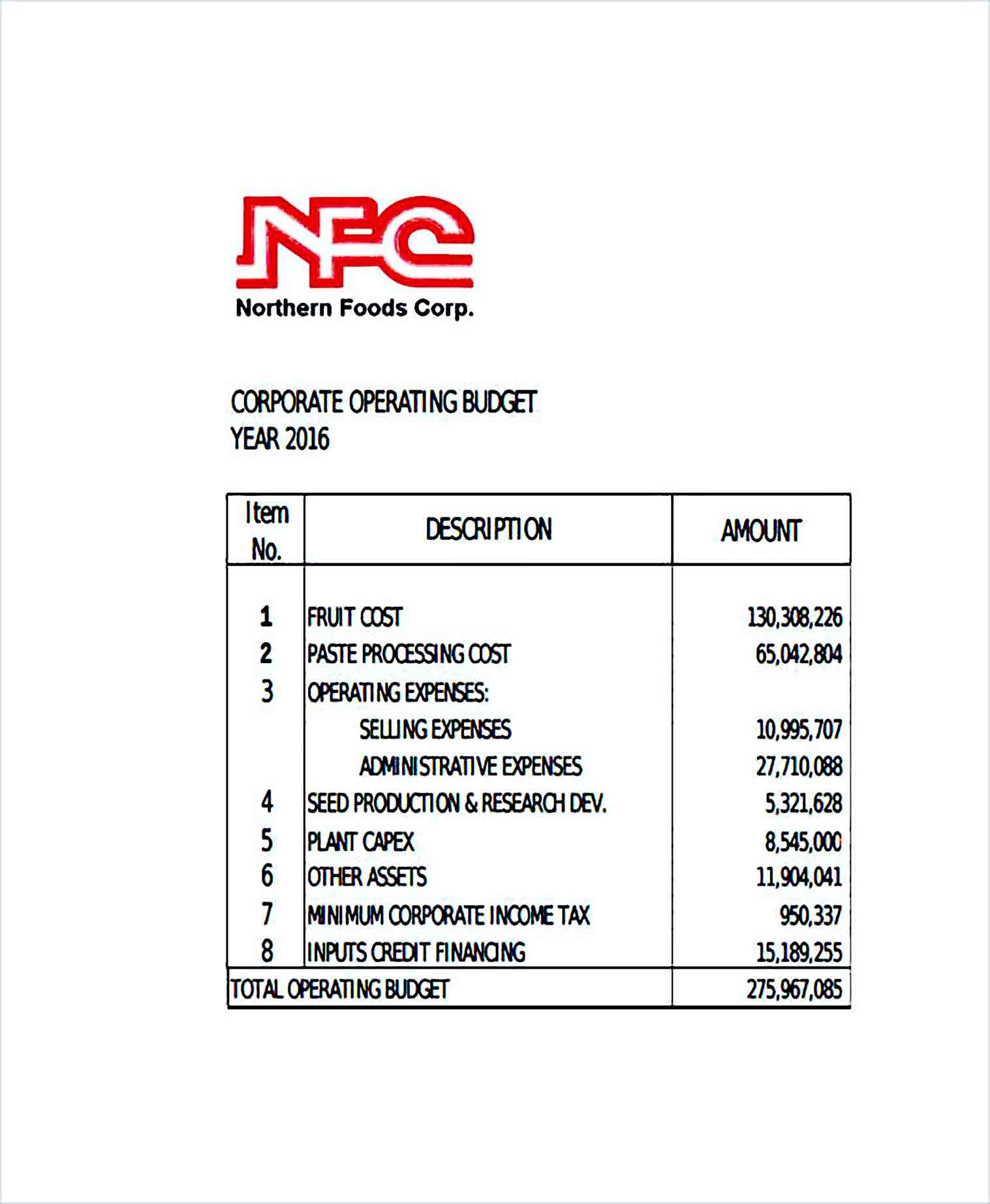 Sample Corporate Food Budget