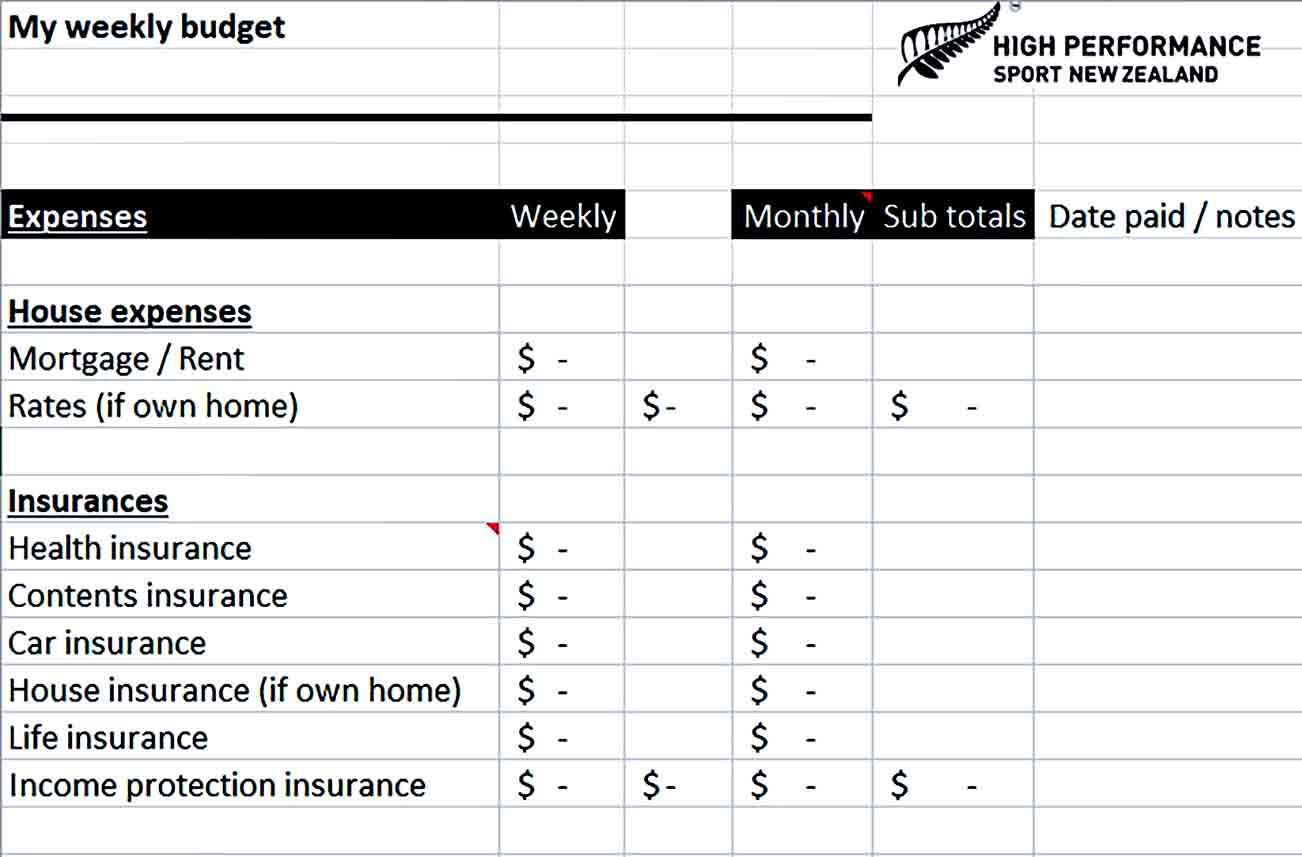 Sample Excel Weekly Home Budget