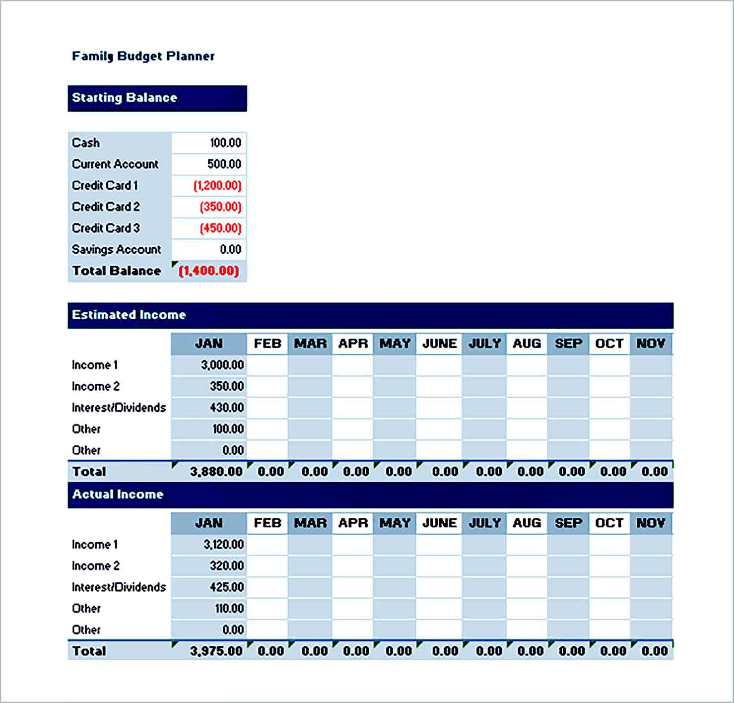 Sample Family Budget Planner in Excel Format
