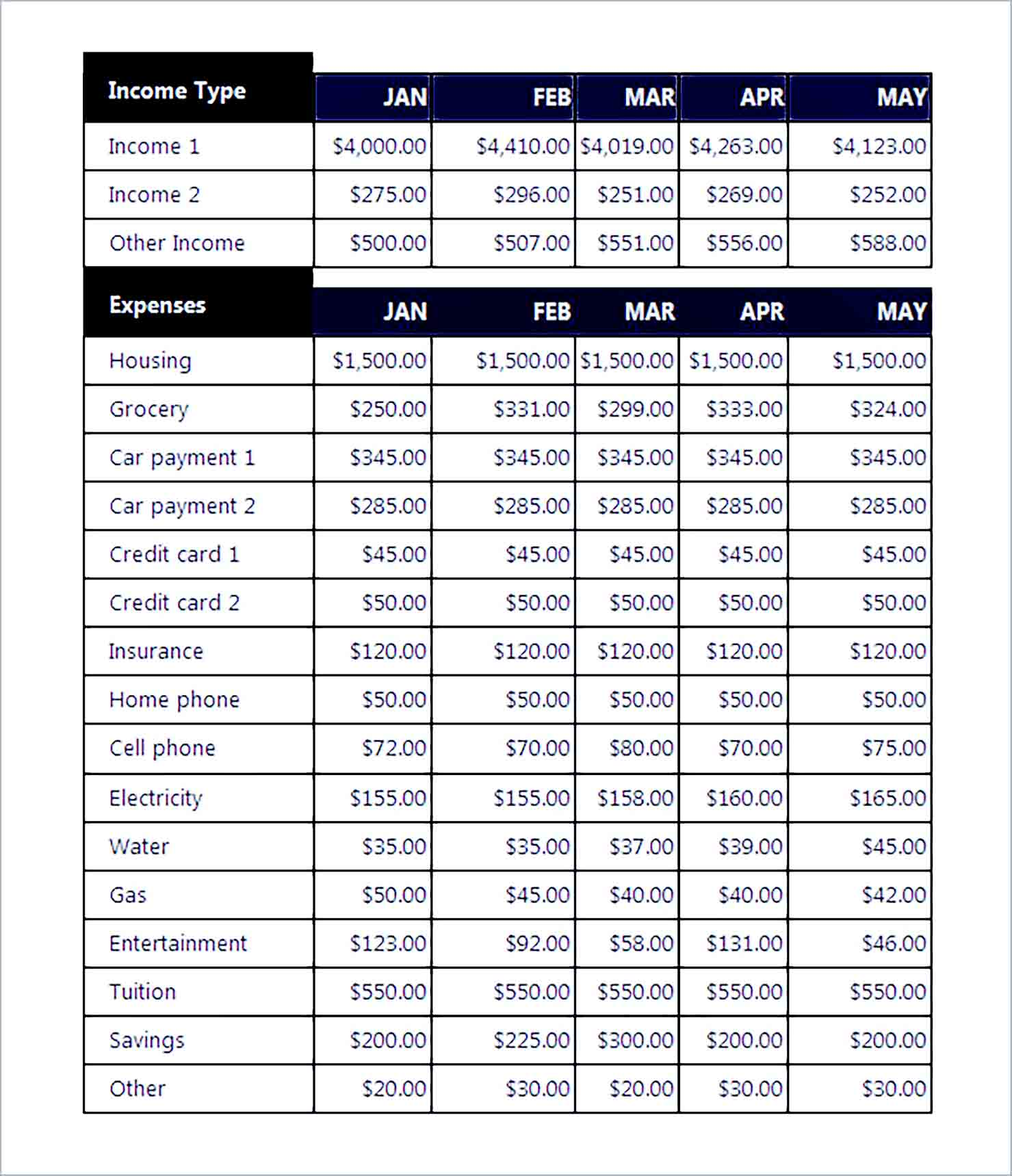 Sample Family Budget Word Doc
