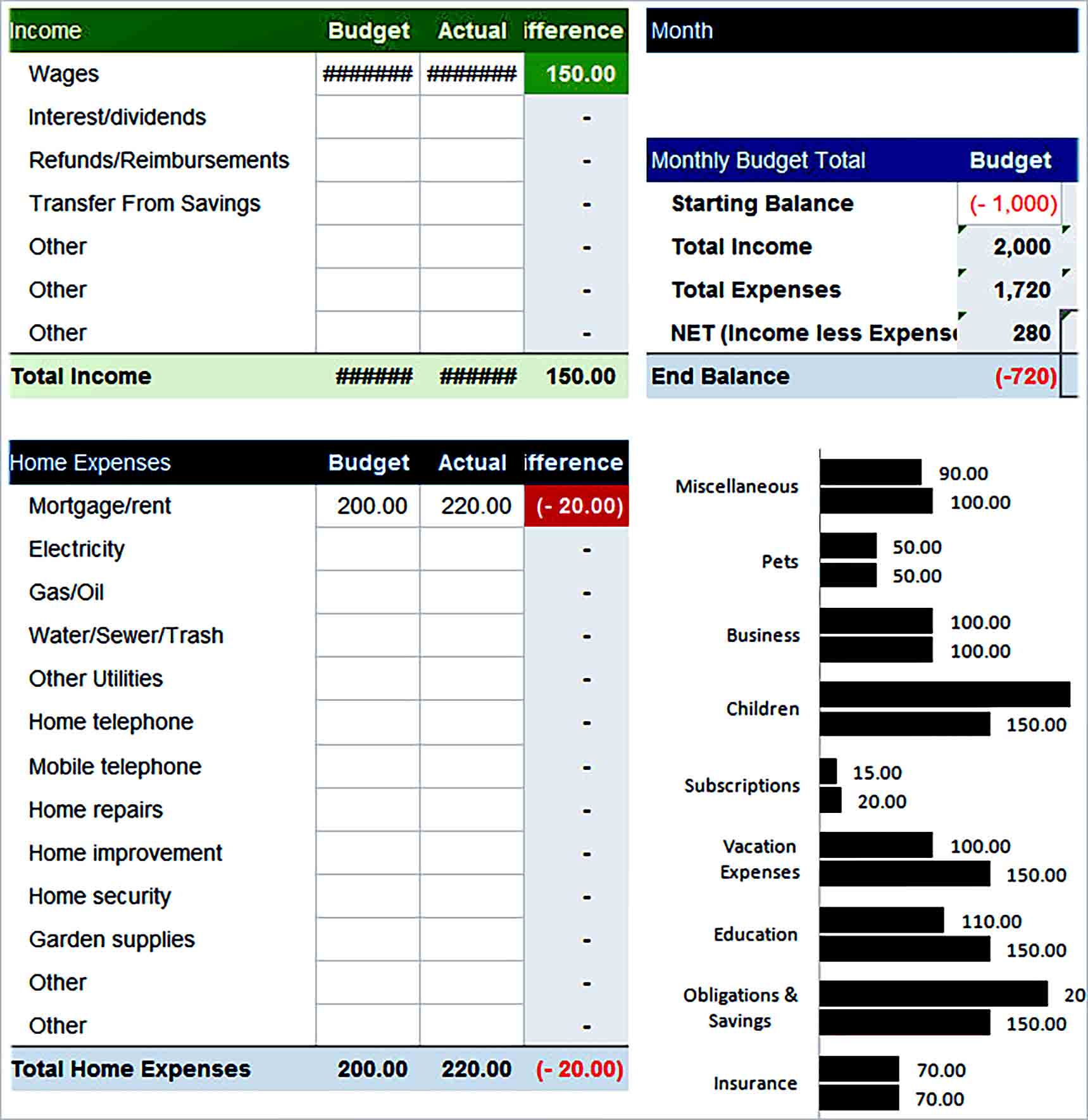 Sample Family Monthly Budget