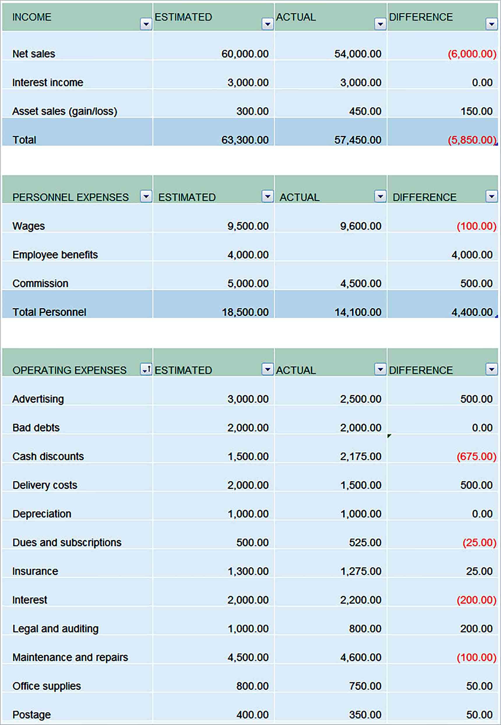 Sample Home Budget Planner
