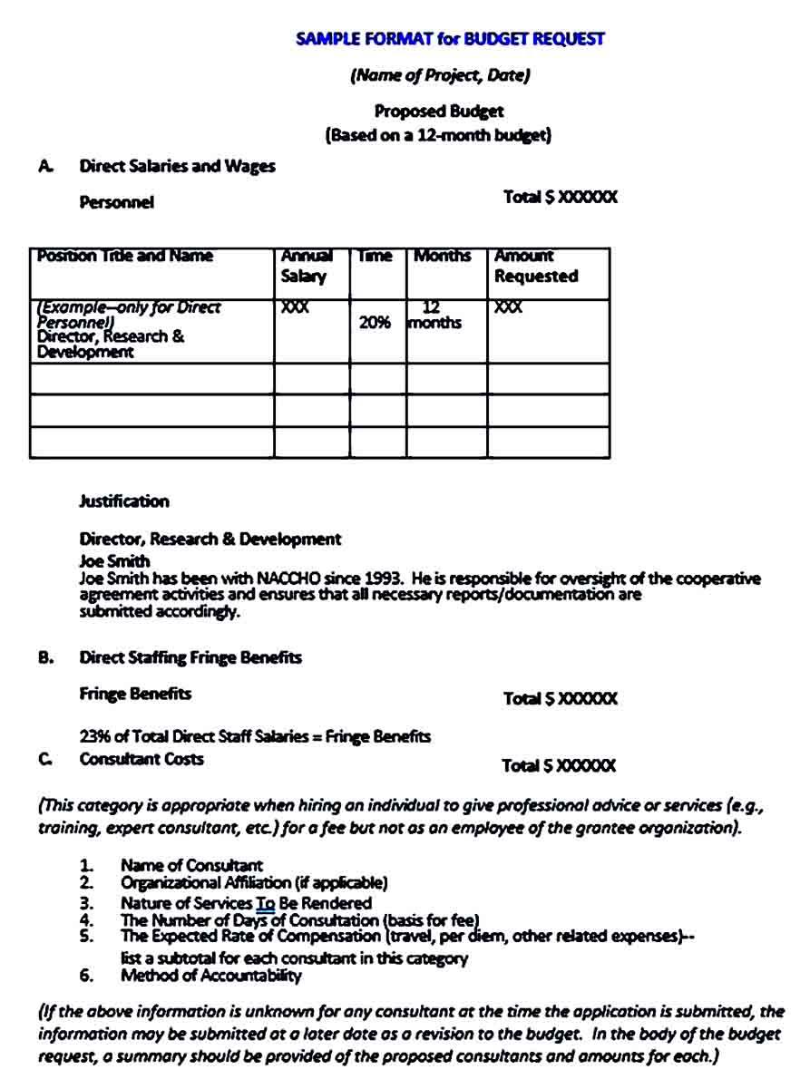 Sample Mentorship Project Budget Proposal 1 1