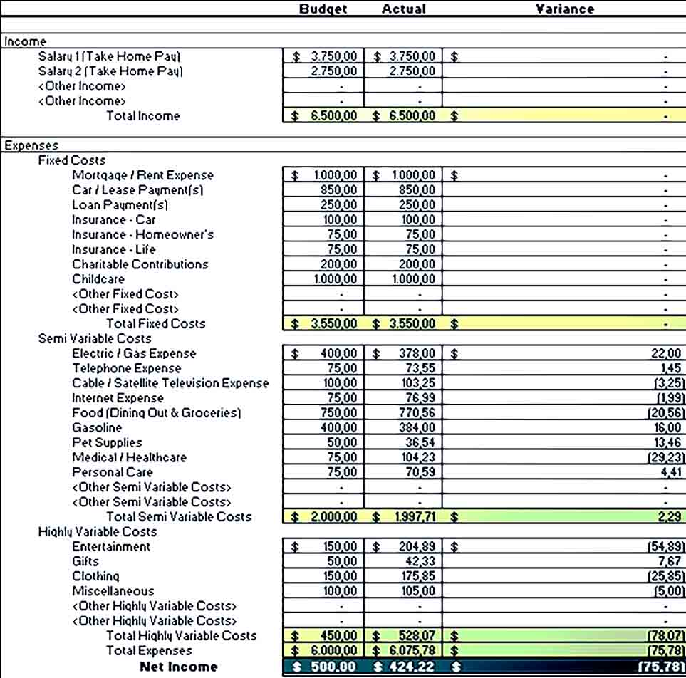 Sample Monthly Household Budget Spreadsheet