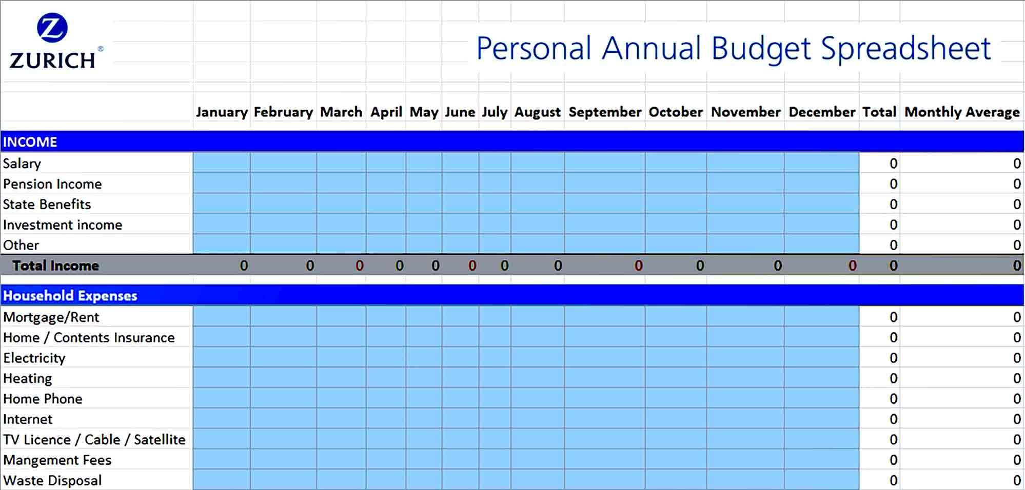 Sample Personal Annual Budget Spreadsheet