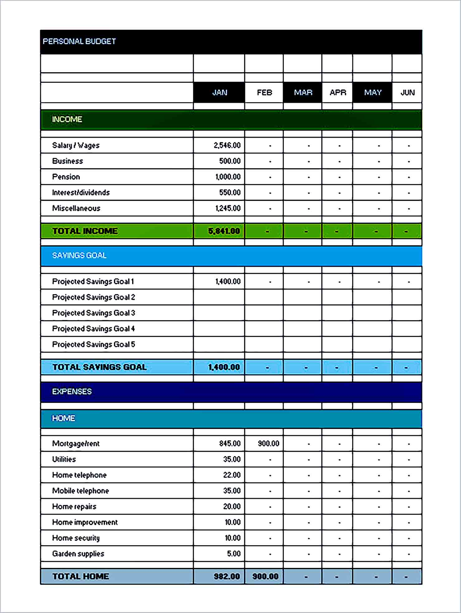 Sample Personal Budget Excel Format