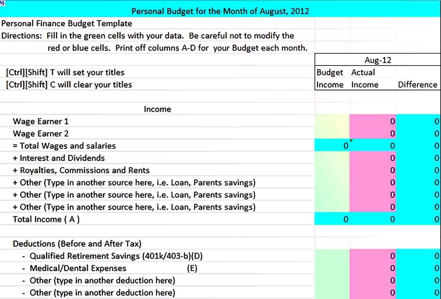 Sample Personal Finance Budget