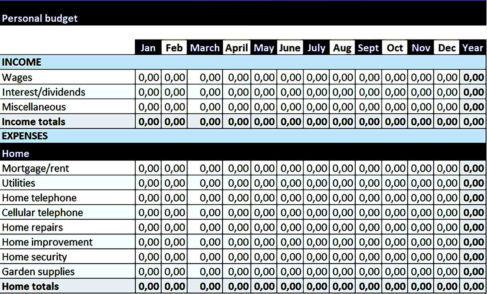 Sample Personal Home Budget Excel