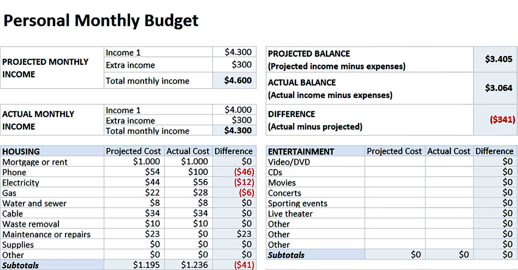 Sample Personal Monthly Budget
