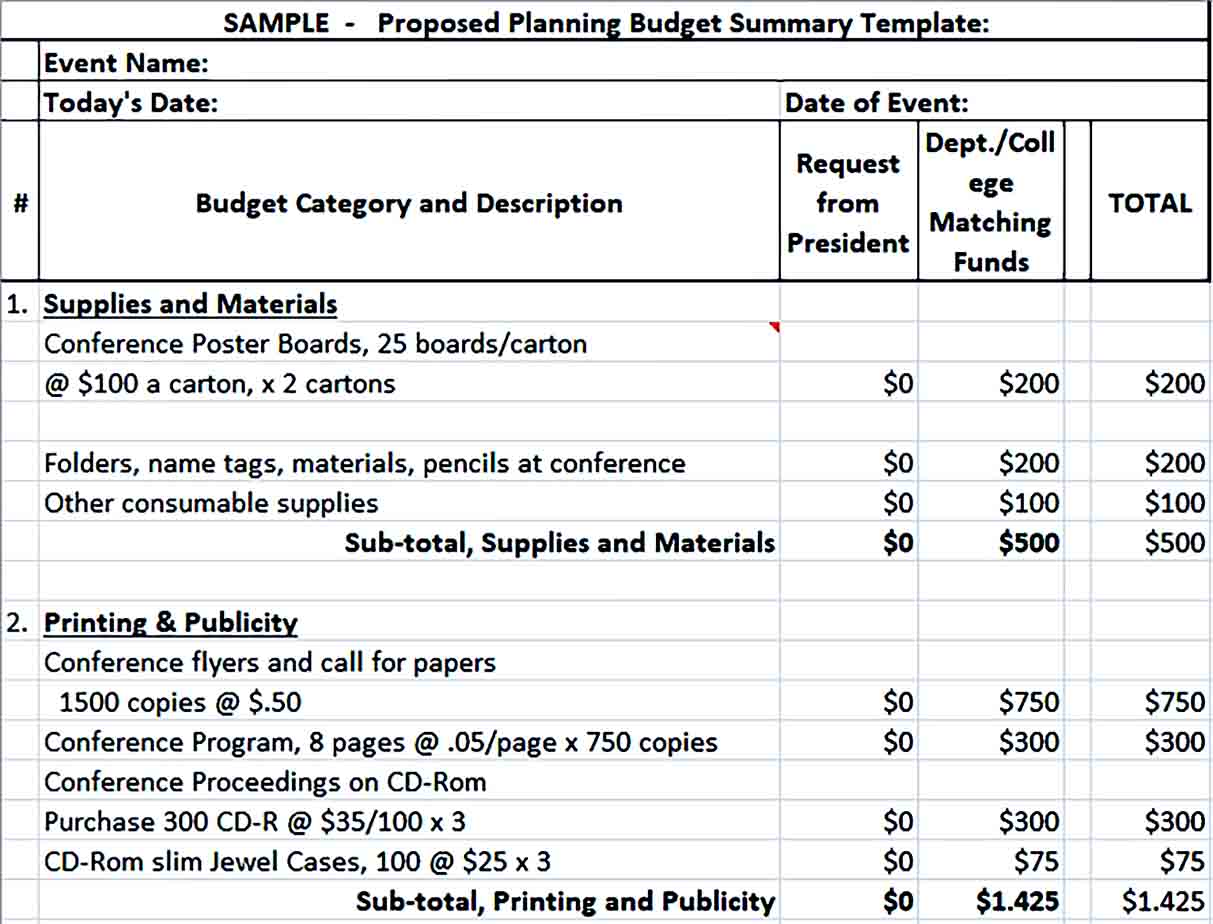 Sample Proposed Budget Planning Summary 1 1