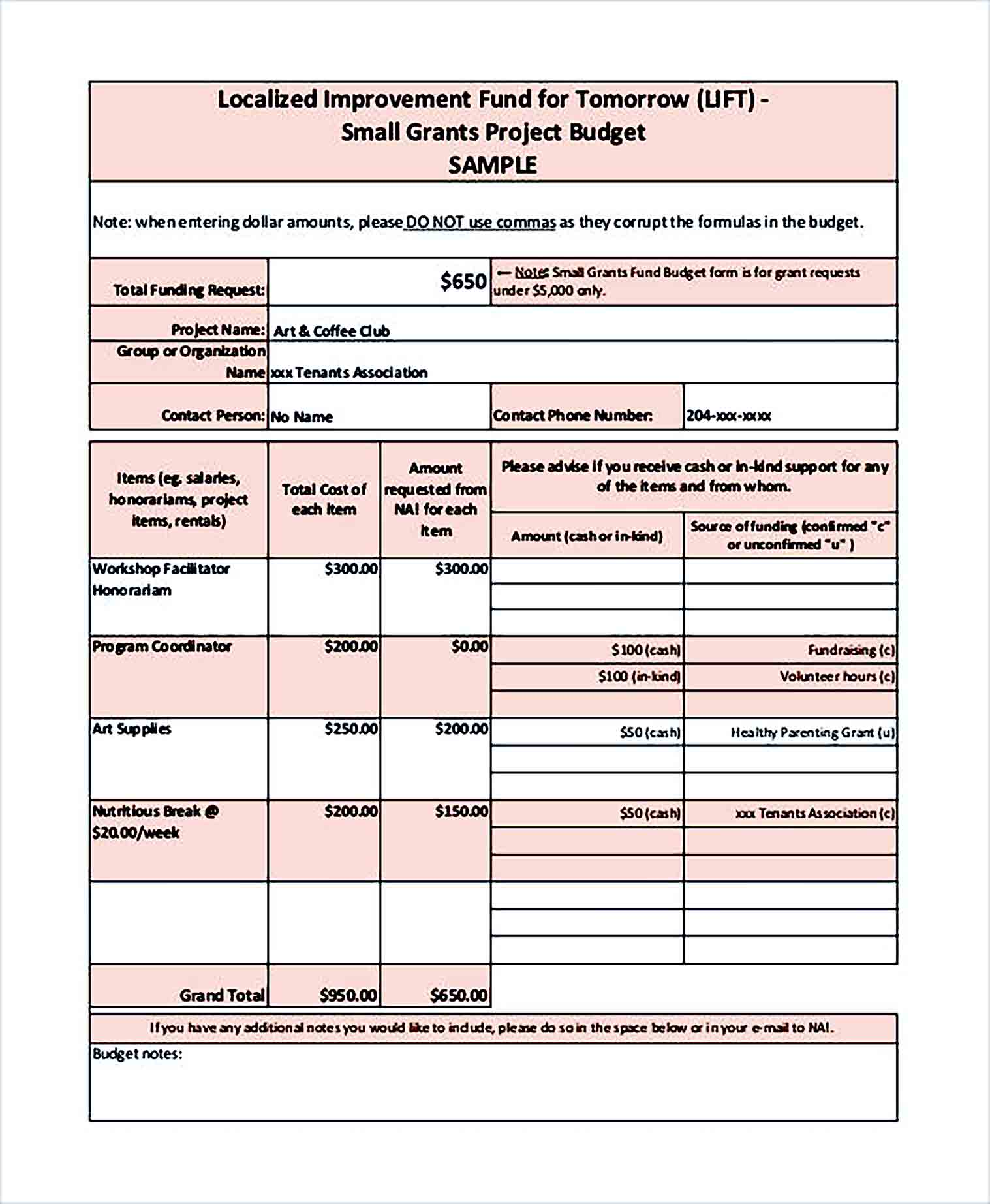 Sample Small Grant Budget