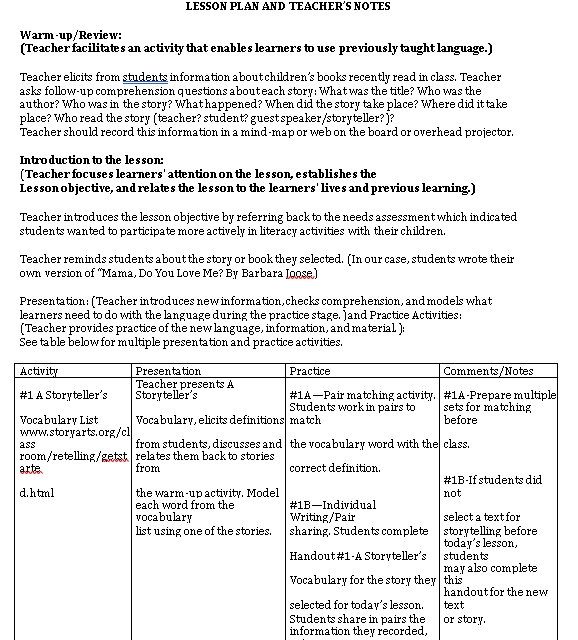 Sample Template Lesson Plan and Teachers Notes