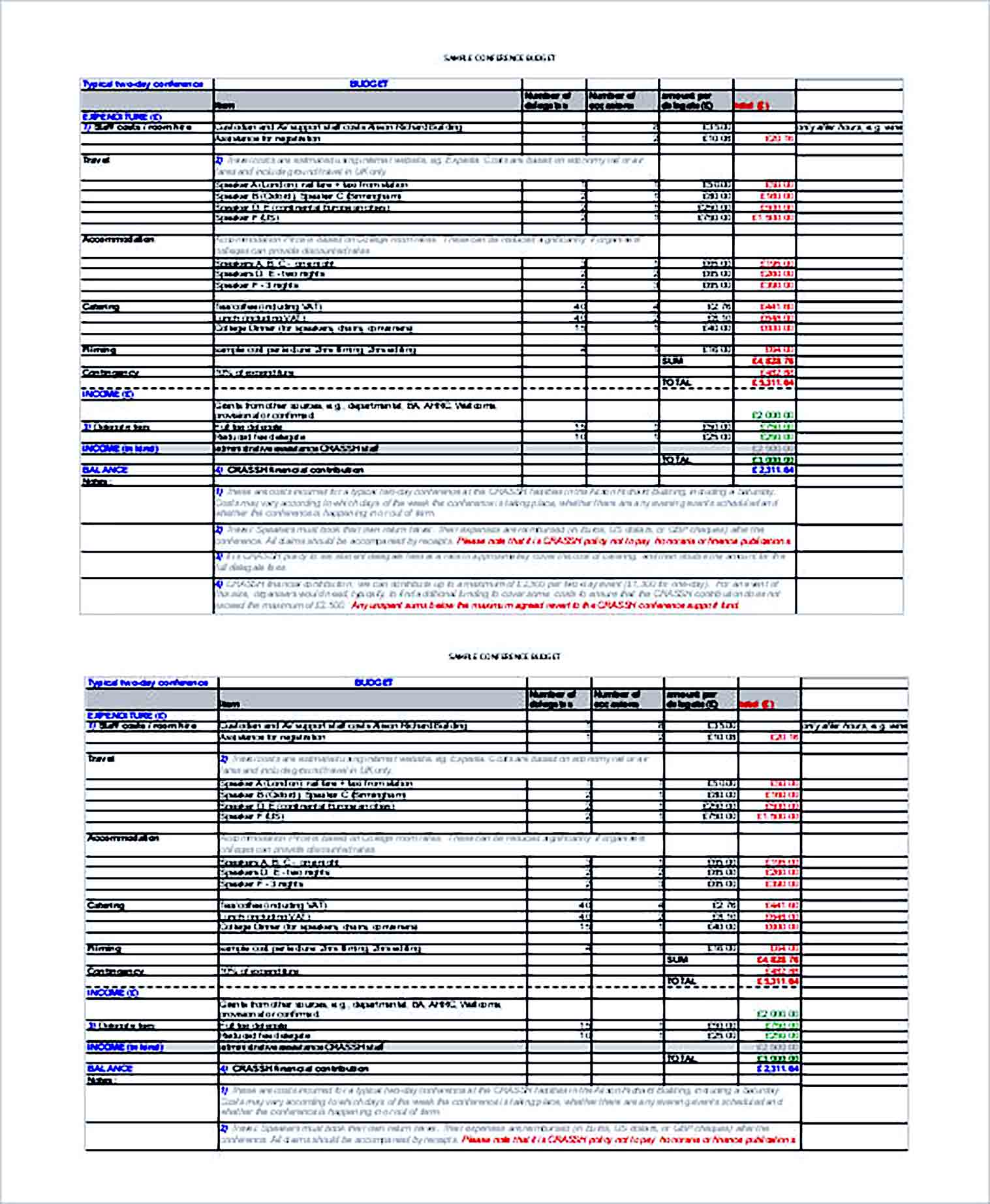Sample Two Day Conference Budget