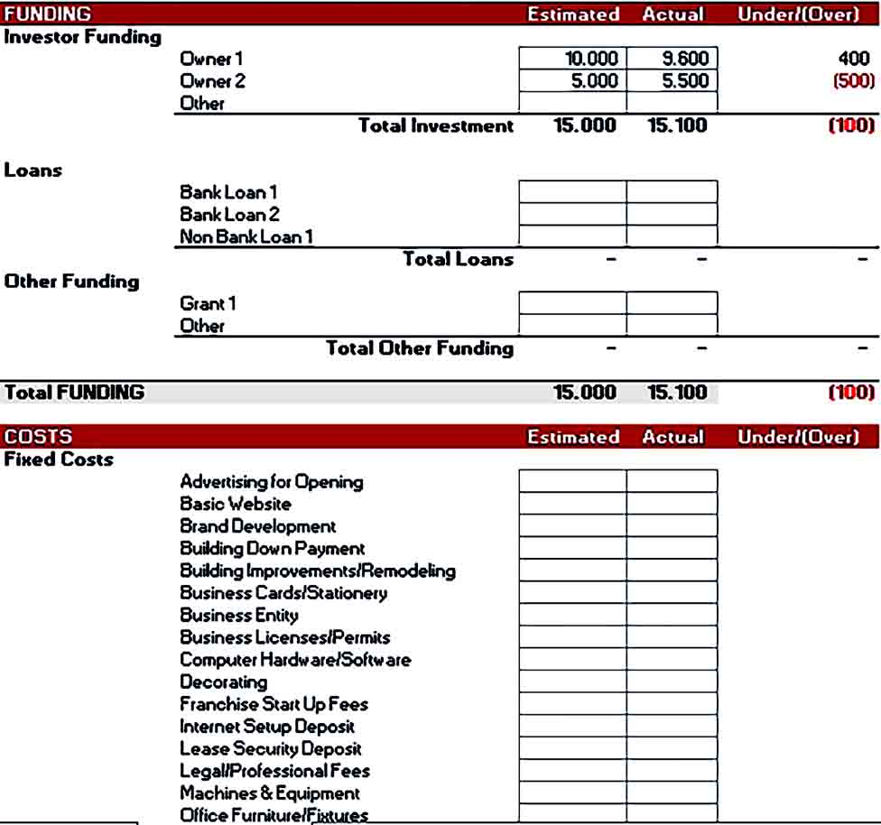 Sample business start up costs 001