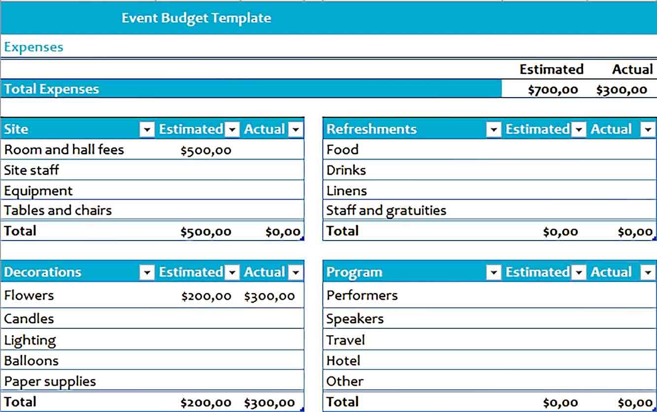 Sample event budget 001