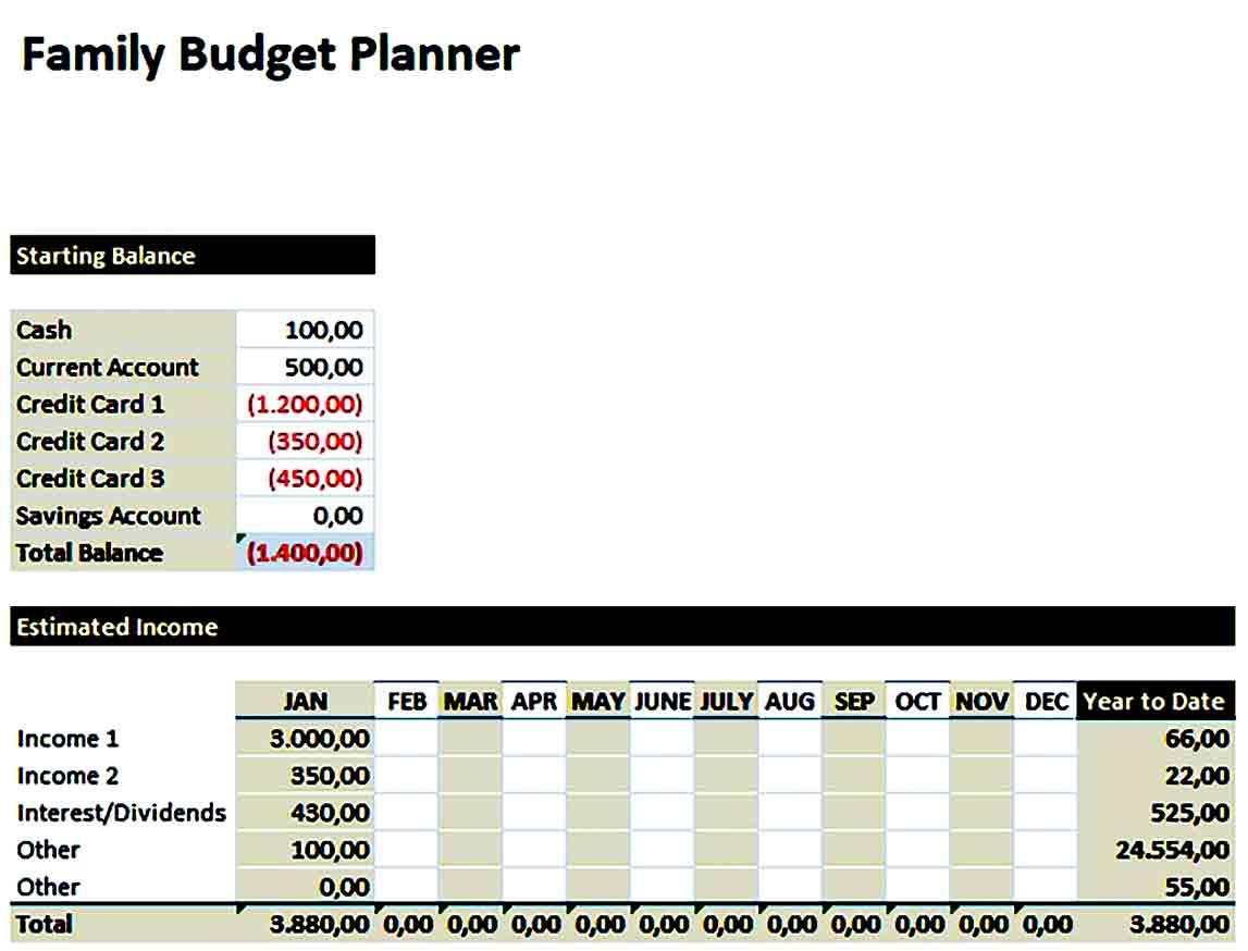 Sample family budget
