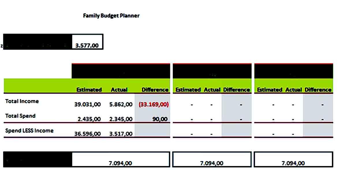 Sample family budget plan 002