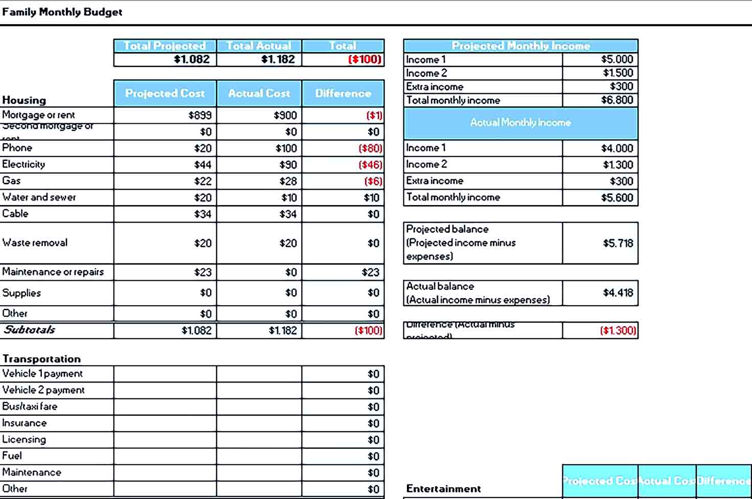Sample family monthly budget 1 1