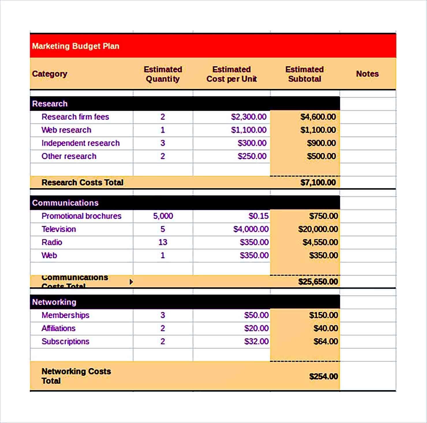 Sample marketing budget tracker Excel Format