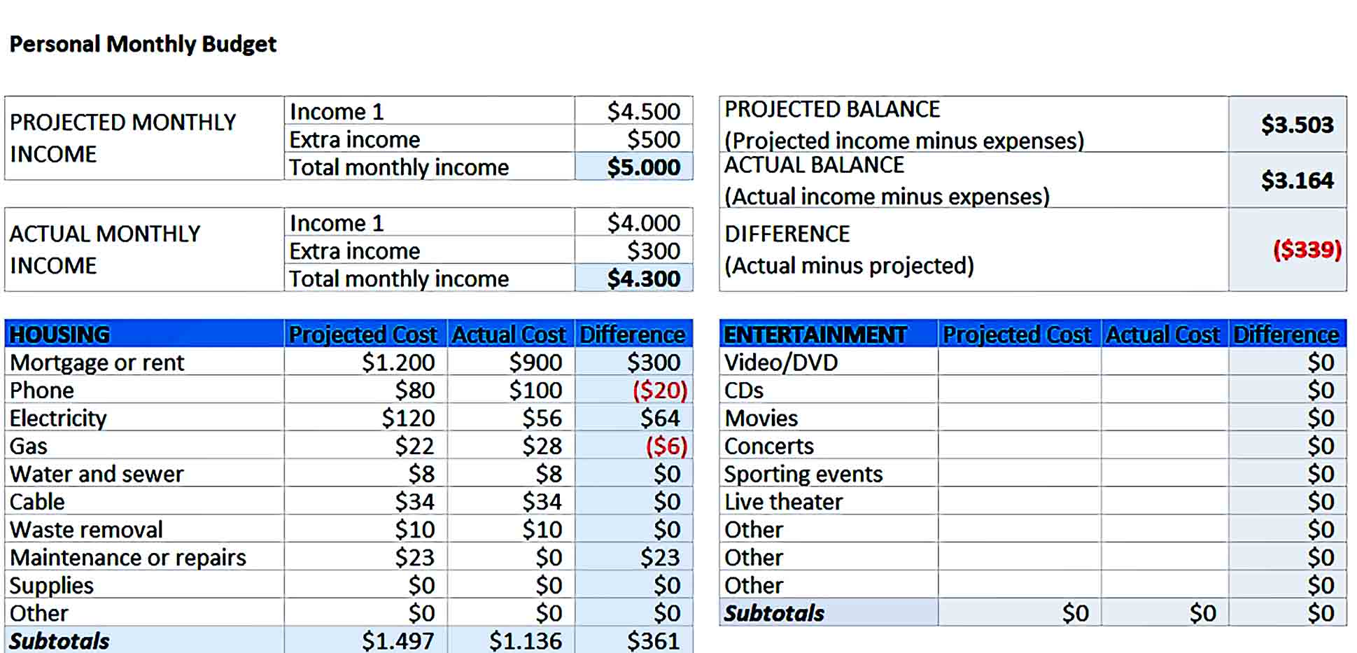 Sample personal monthly budget 1 2