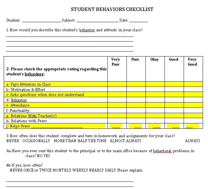 Student Behavior Checklist Template