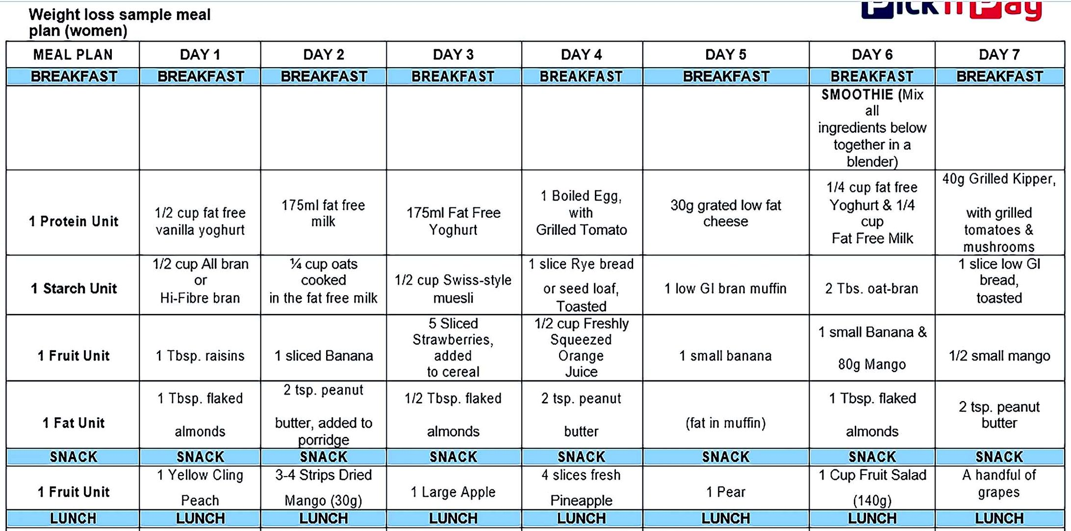 Weight loss sample meal plan