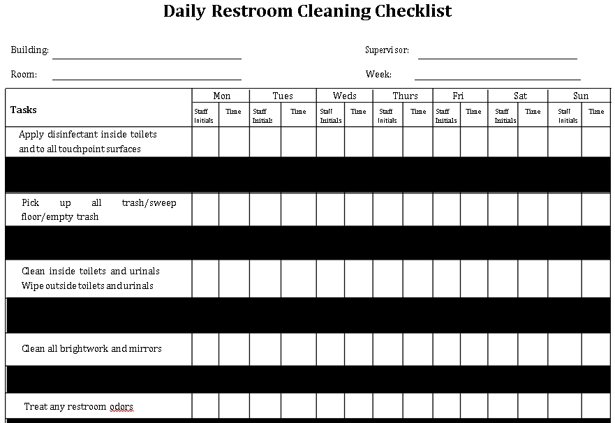 Basic Daily Restroom Cleaning Checklist