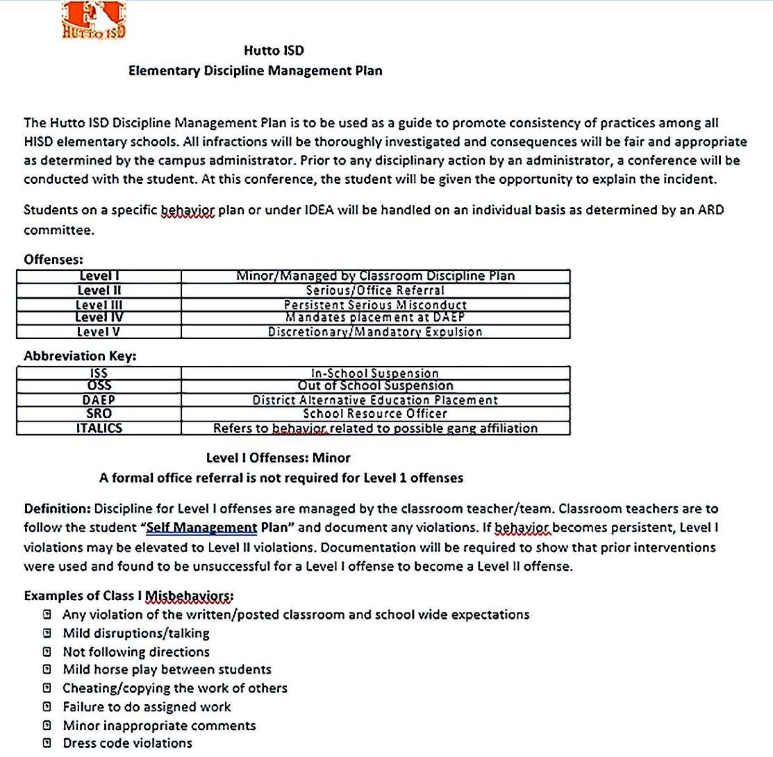 Elementary Classroom Management Plan
