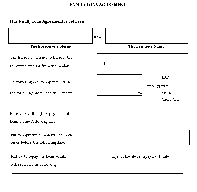 Family Loan Agreement Example