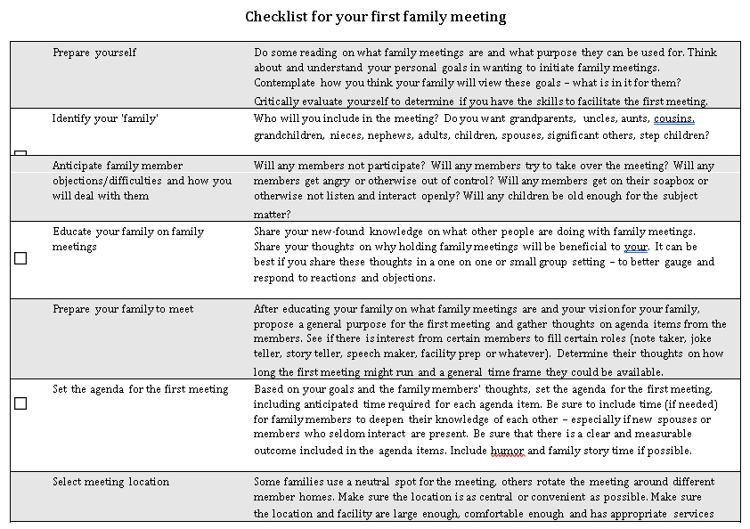 Family Meeting Checklist Template
