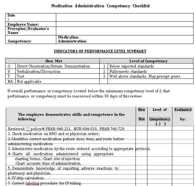 Medication Competency Checklist