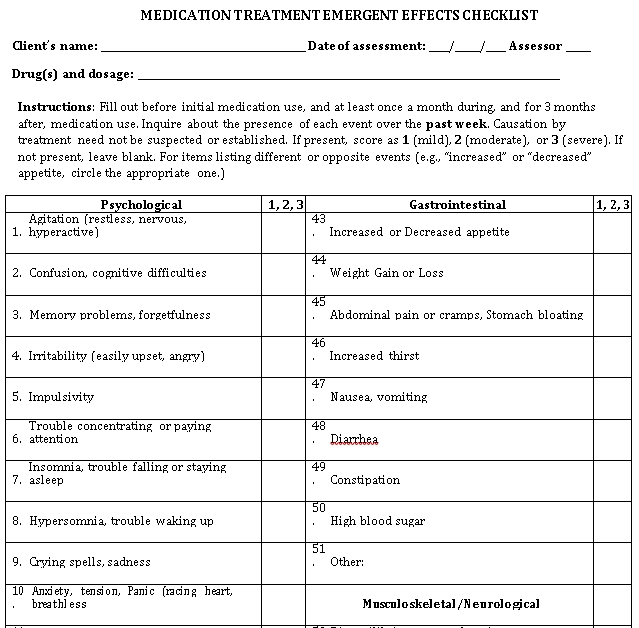 Medication Treatment Checklist Template