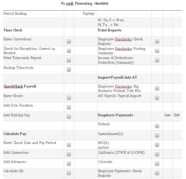 Payroll Process Checklist Template