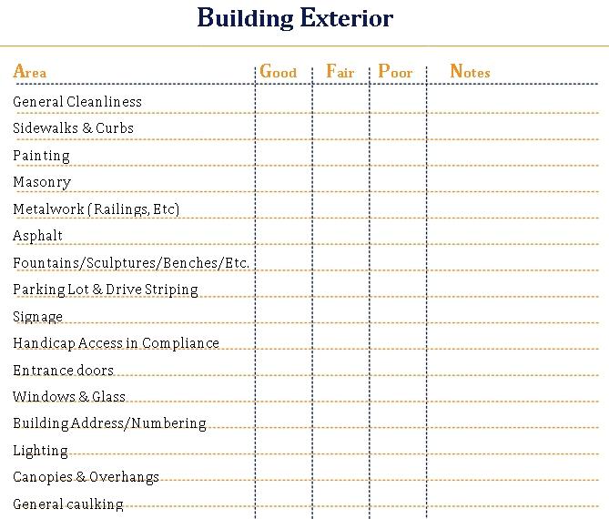 Property Management Checklist
