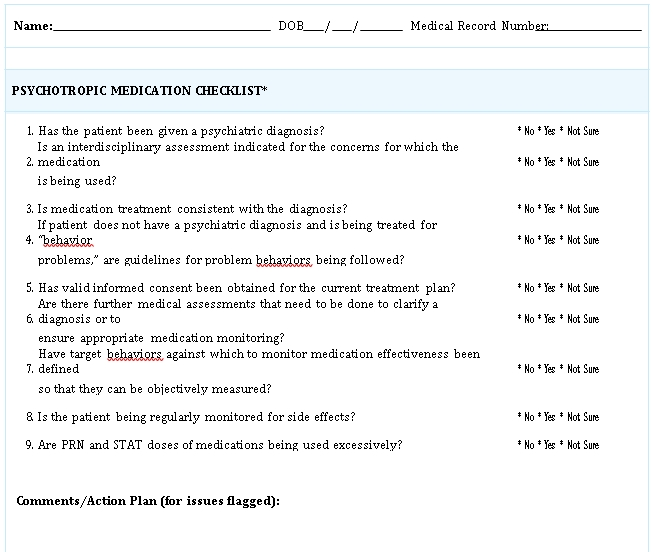 Psychotropic Medication Checklist Template